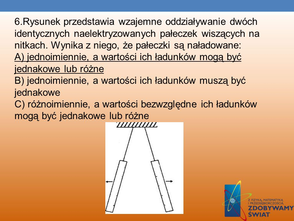 6.Rysunek przedstawia wzajemne oddziaływanie dwóch identycznych naelektryzowanych pałeczek wiszących na nitkach.