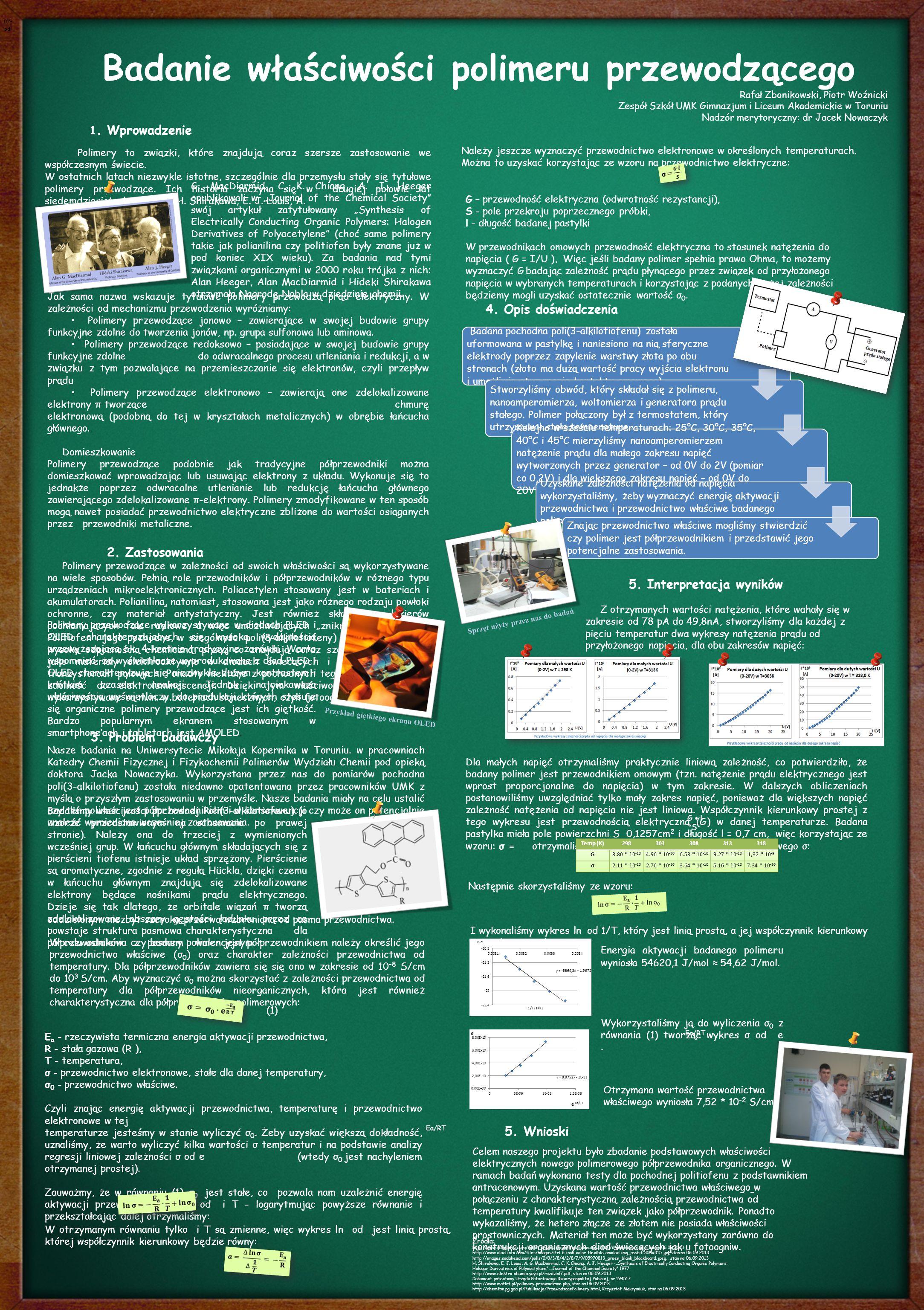 Badanie właściwości polimeru przewodzącego