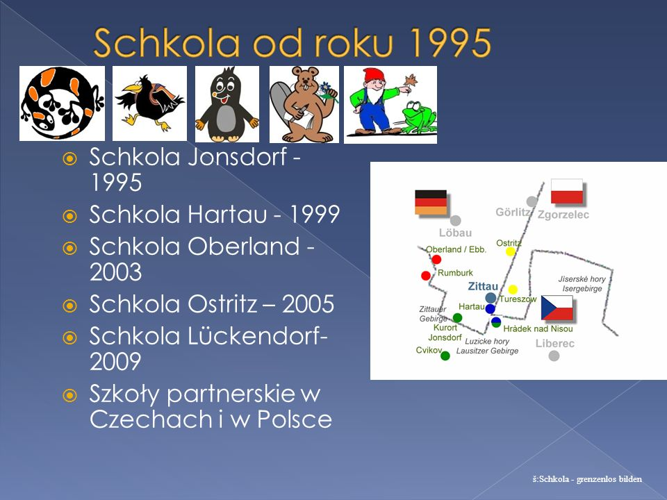 Schkola od roku 1995 Schkola Jonsdorf - 1995 Schkola Hartau - 1999