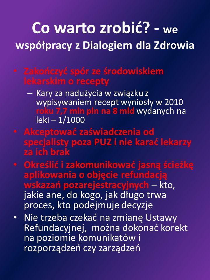 Co warto zrobić - we współpracy z Dialogiem dla Zdrowia