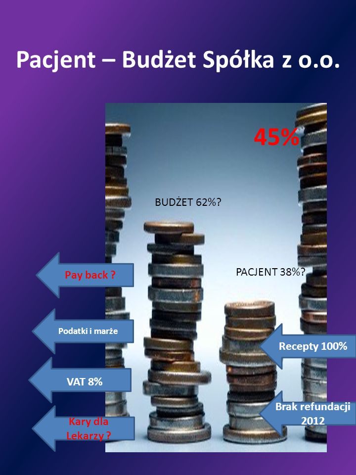 Pacjent – Budżet Spółka z o.o.
