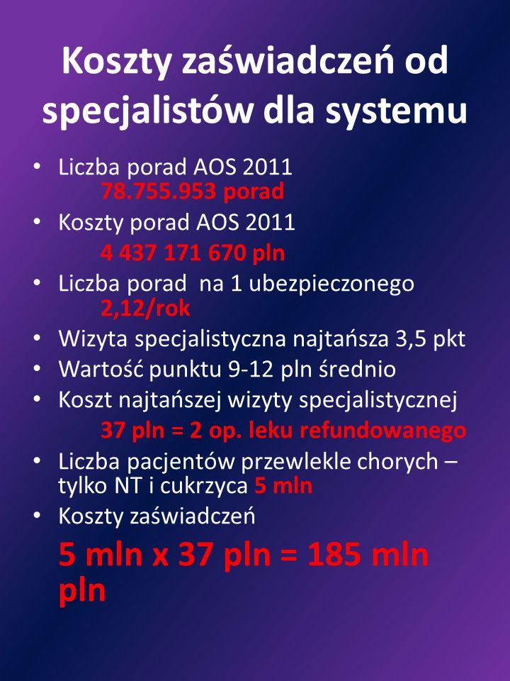 Koszty zaświadczeń od specjalistów dla systemu