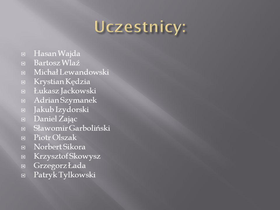 Uczestnicy: Hasan Wajda Bartosz Wlaź Michał Lewandowski