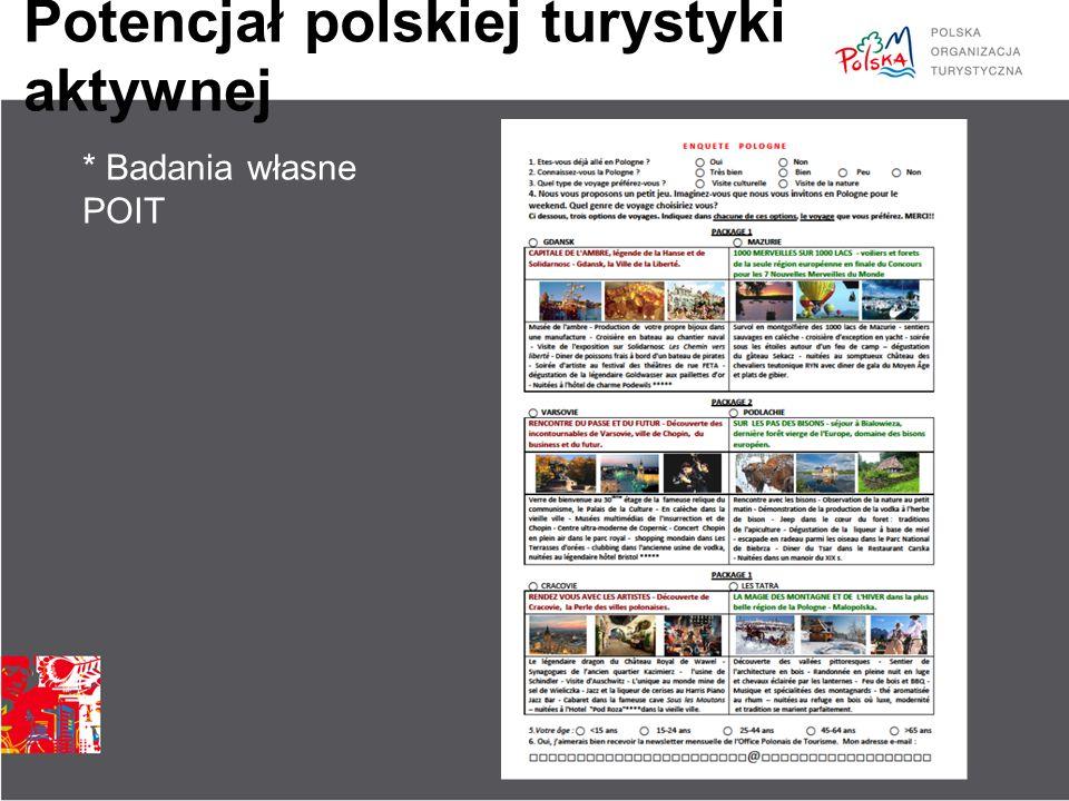 Potencjał polskiej turystyki aktywnej