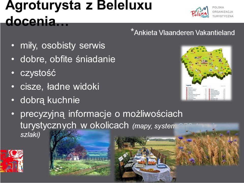 Agroturysta z Beleluxu docenia…