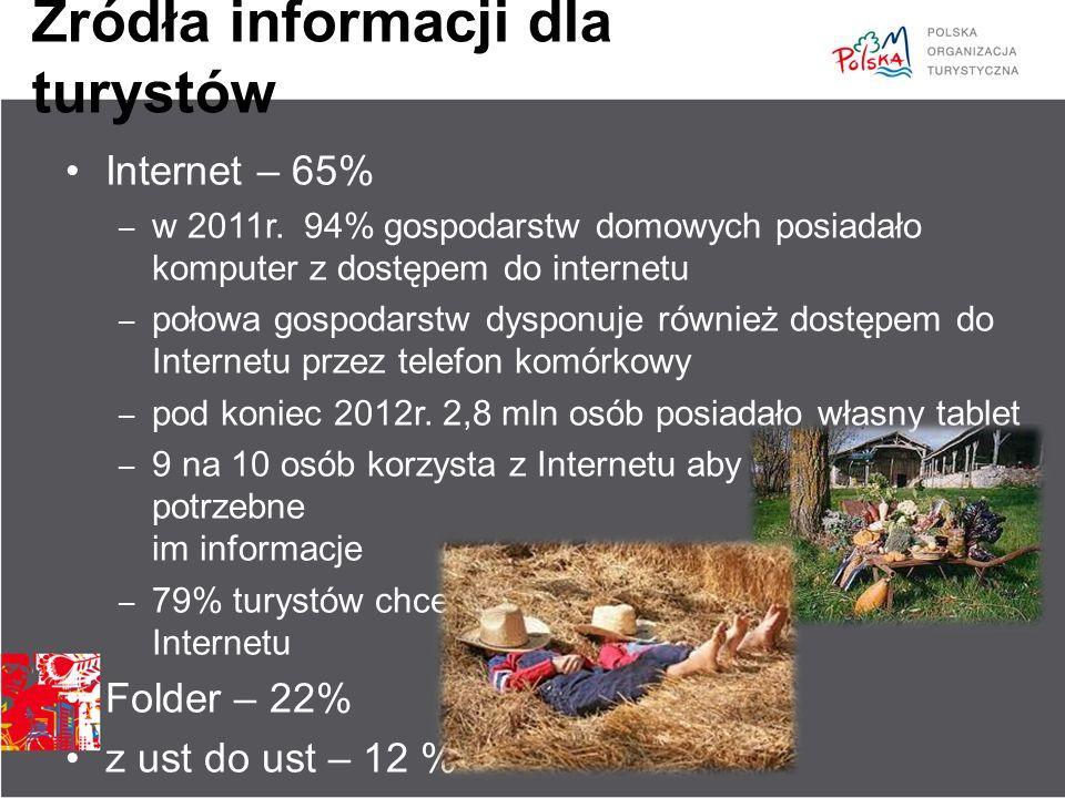 Źródła informacji dla turystów