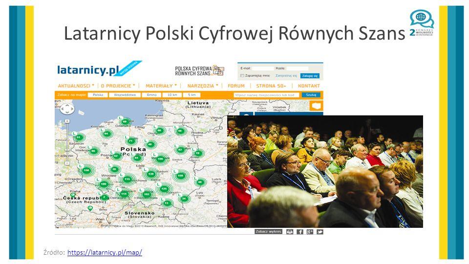 Latarnicy Polski Cyfrowej Równych Szans