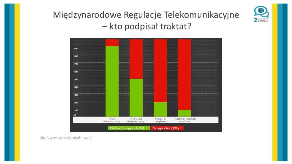 Międzynarodowe Regulacje Telekomunikacyjne – kto podpisał traktat