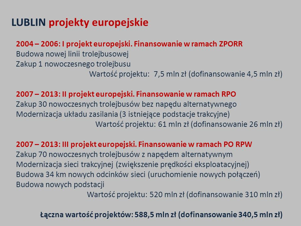 LUBLIN projekty europejskie