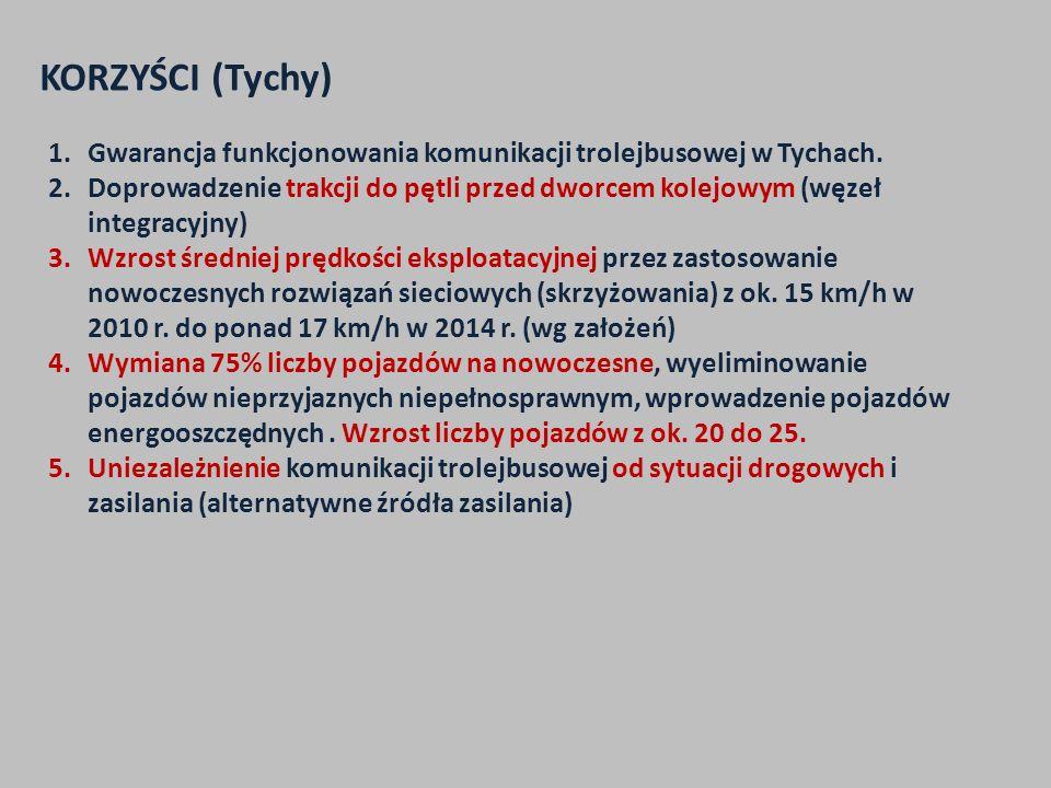 KORZYŚCI (Tychy) Gwarancja funkcjonowania komunikacji trolejbusowej w Tychach.