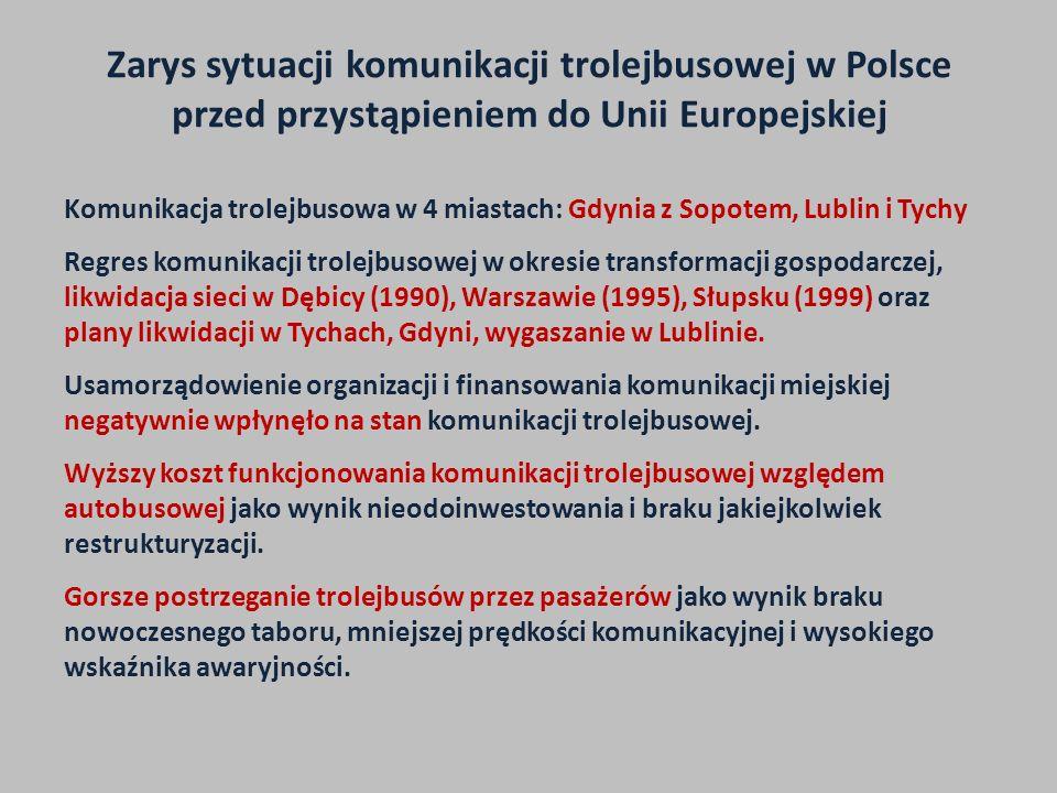 Zarys sytuacji komunikacji trolejbusowej w Polsce przed przystąpieniem do Unii Europejskiej