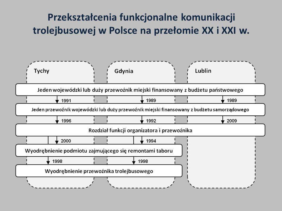 Przekształcenia funkcjonalne komunikacji trolejbusowej w Polsce na przełomie XX i XXI w.