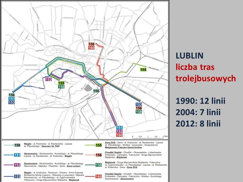 LUBLIN liczba tras trolejbusowych 1990: 12 linii 2004: 7 linii 2012: 8 linii