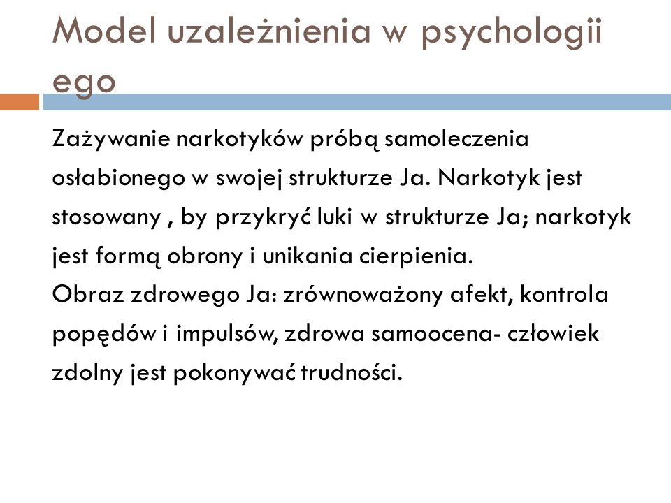Model uzależnienia w psychologii ego