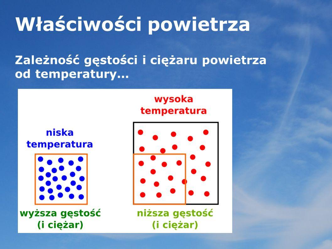 Właściwości powietrza