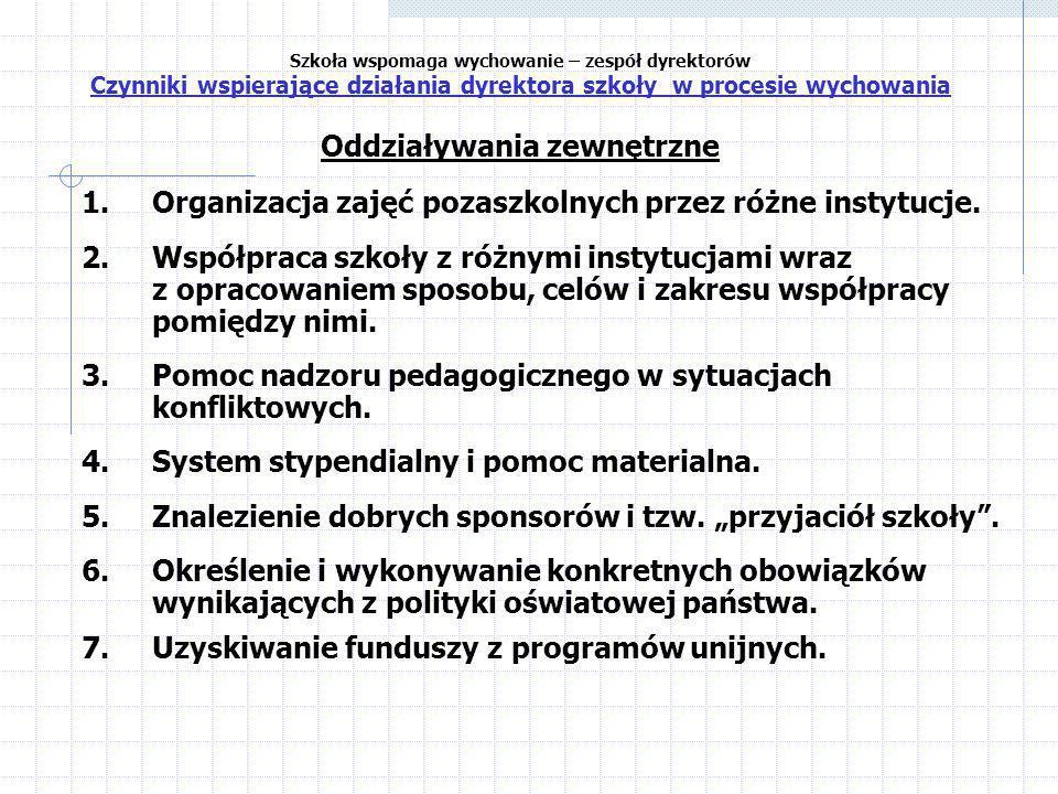 Organizacja zajęć pozaszkolnych przez różne instytucje.