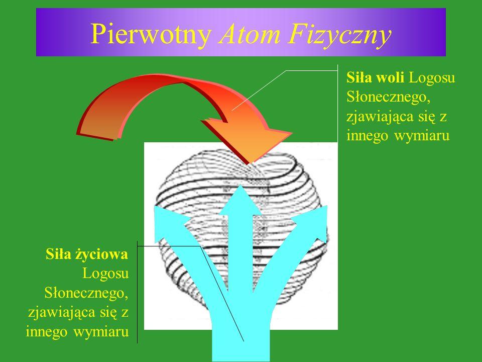 Pierwotny Atom Fizyczny