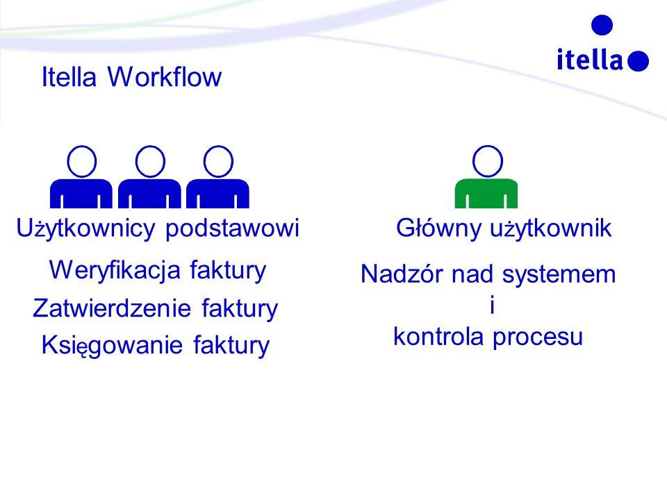 Itella Workflow Użytkownicy podstawowi Główny użytkownik