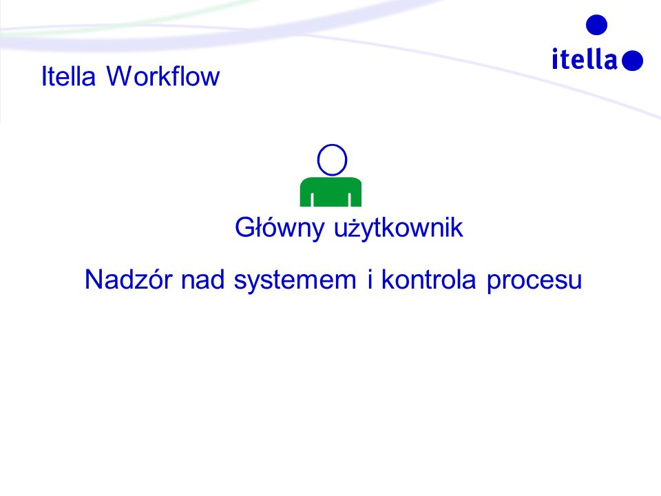 Nadzór nad systemem i kontrola procesu