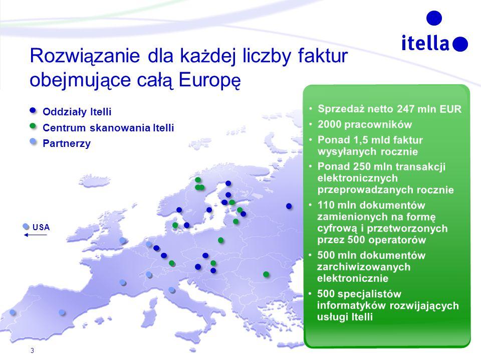 Rozwiązanie dla każdej liczby faktur obejmujące całą Europę