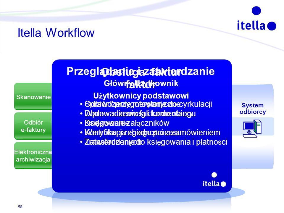 Przeglądanie i zatwierdzanie faktur Użytkownicy podstawowi