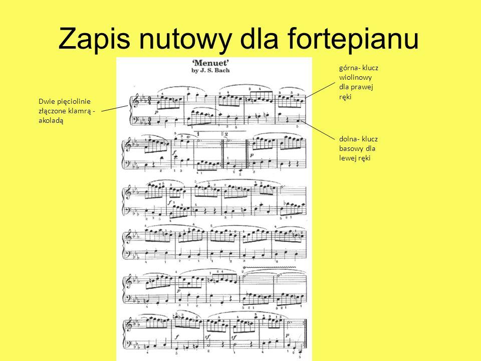 Zapis nutowy dla fortepianu