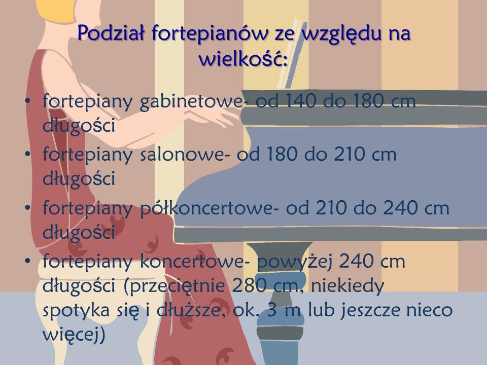 Podział fortepianów ze względu na wielkość: