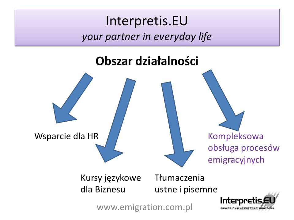 Interpretis.EU your partner in everyday life