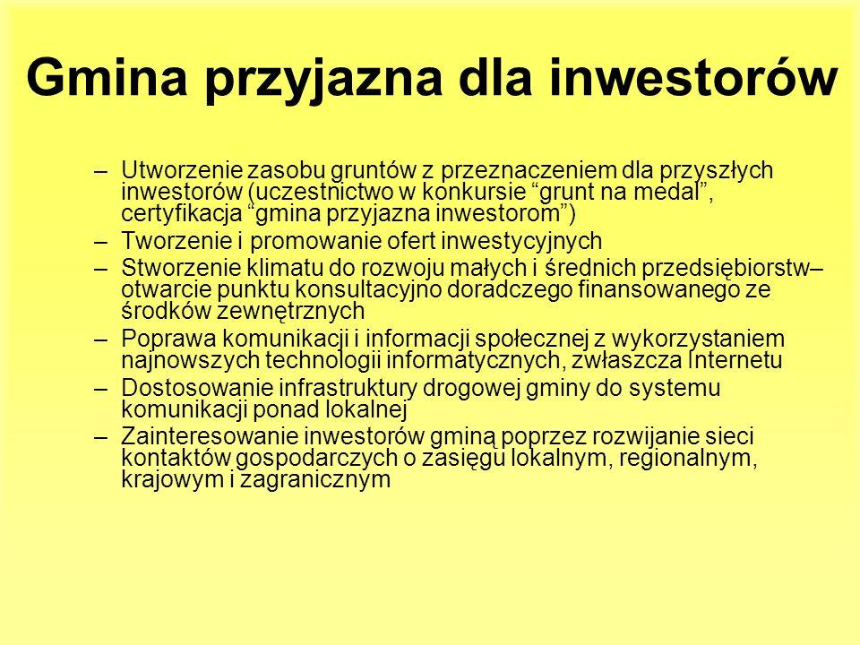 Gmina przyjazna dla inwestorów