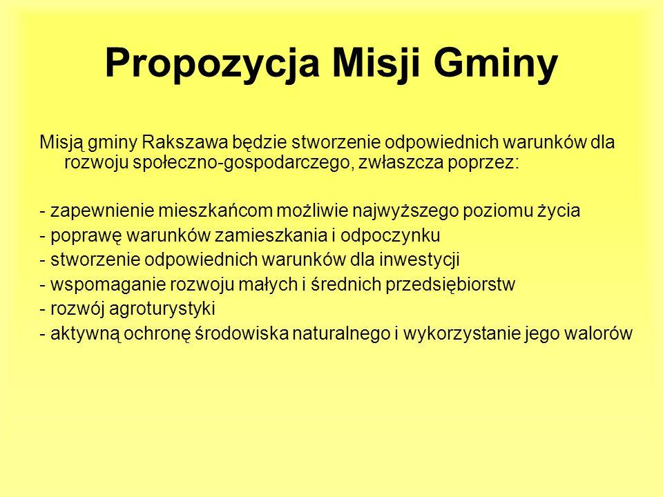 Propozycja Misji Gminy