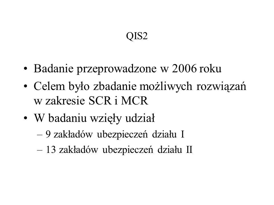 Badanie przeprowadzone w 2006 roku