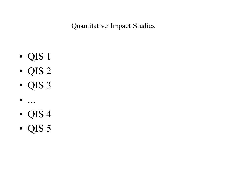 Quantitative Impact Studies