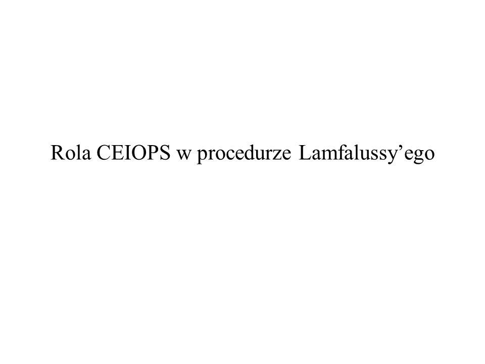 Rola CEIOPS w procedurze Lamfalussy'ego