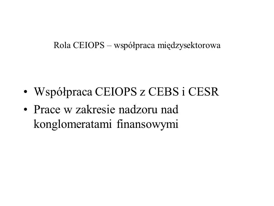 Rola CEIOPS – współpraca międzysektorowa