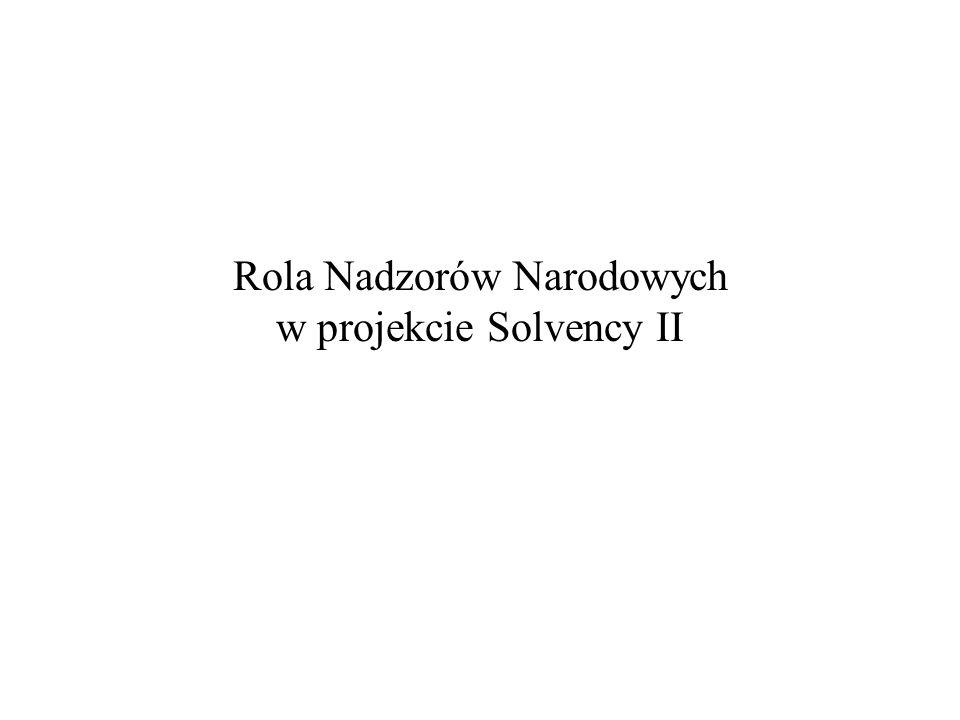 Rola Nadzorów Narodowych w projekcie Solvency II