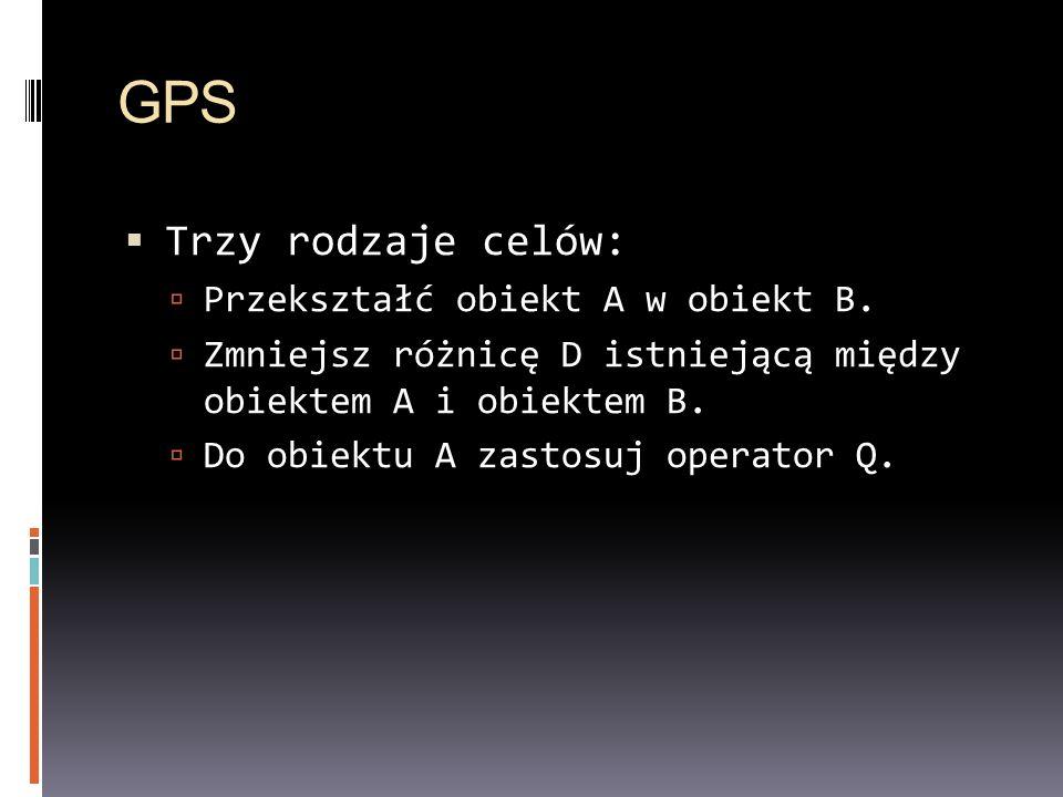 GPS Trzy rodzaje celów: Przekształć obiekt A w obiekt B.