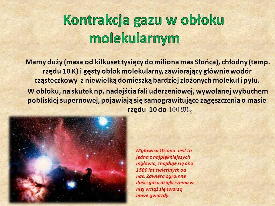 Kontrakcja gazu w obłoku molekularnym
