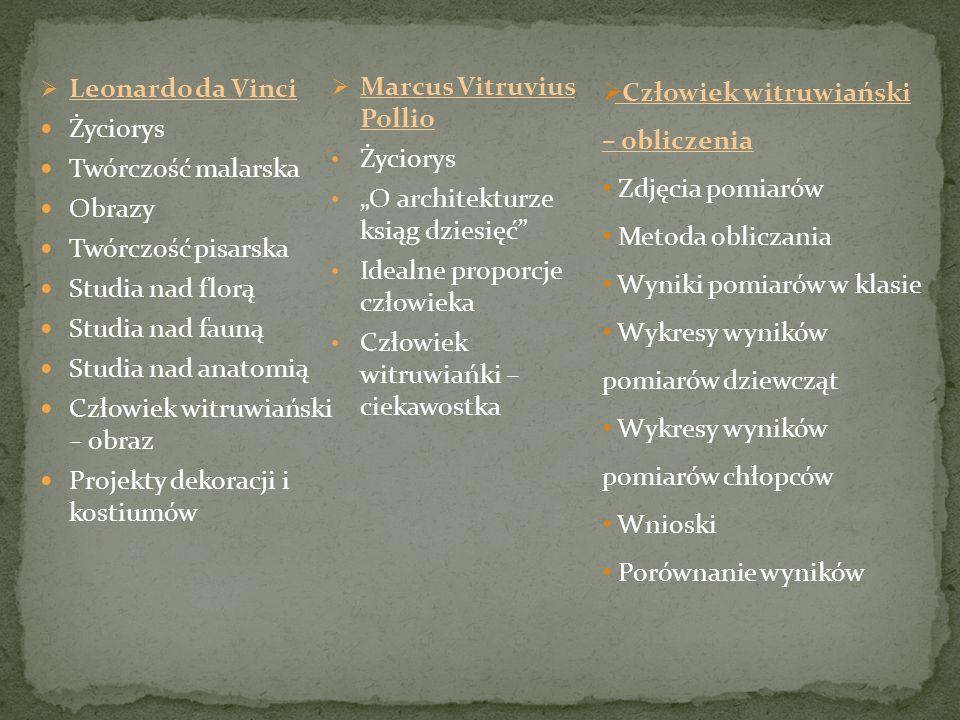 Leonardo da Vinci Życiorys. Twórczość malarska. Obrazy. Twórczość pisarska. Studia nad florą. Studia nad fauną.