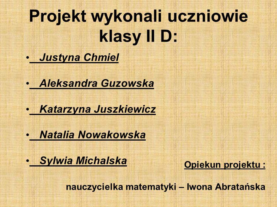 Projekt wykonali uczniowie klasy II D: