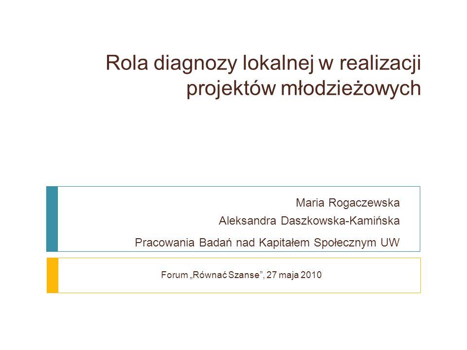 """Forum """"Równać Szanse , 27 maja 2010"""