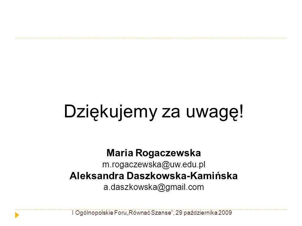 Aleksandra Daszkowska-Kamińska