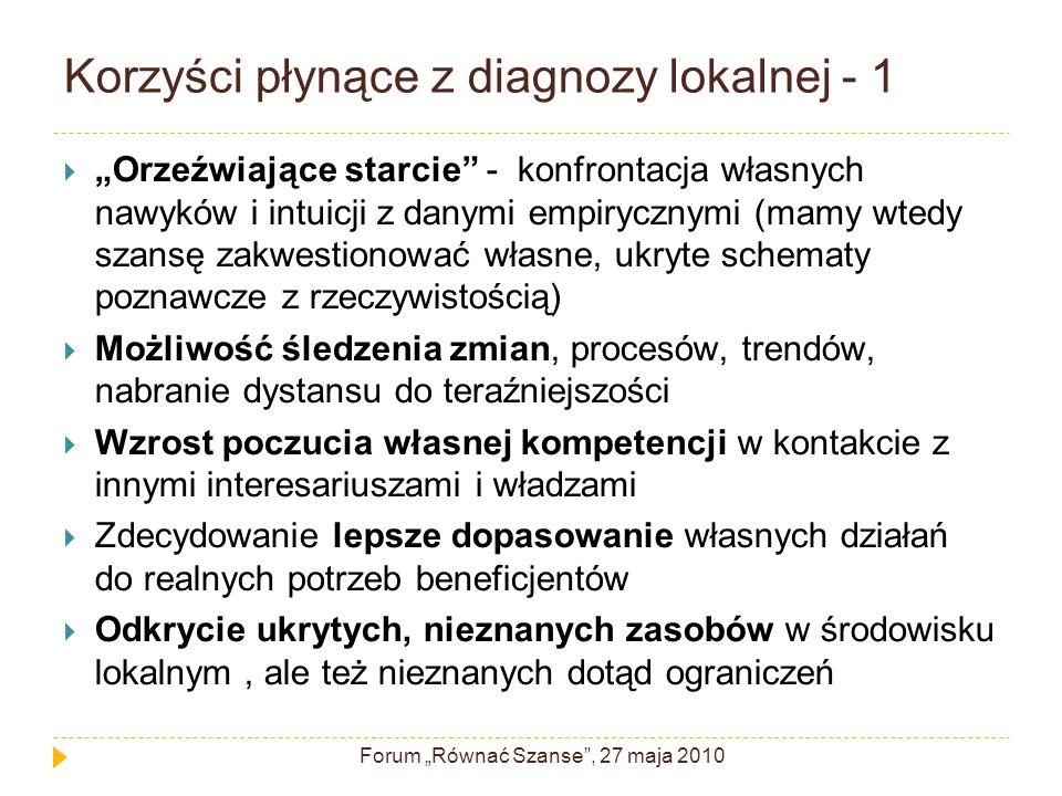 Korzyści płynące z diagnozy lokalnej - 1