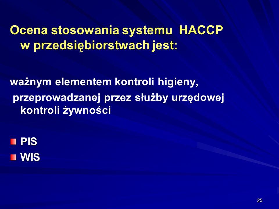 Ocena stosowania systemu HACCP w przedsiębiorstwach jest: