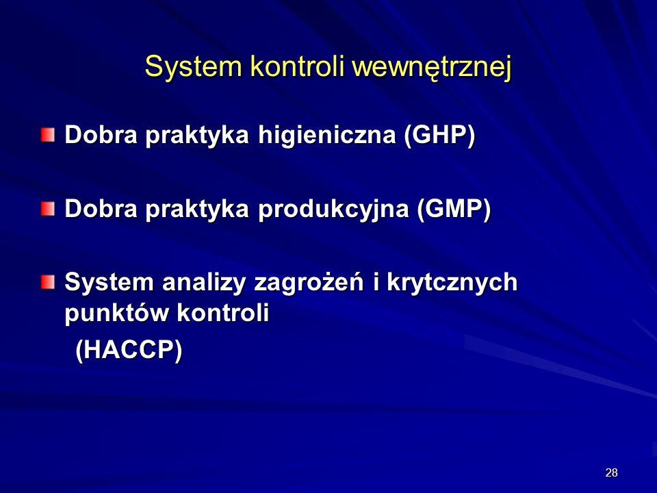 System kontroli wewnętrznej