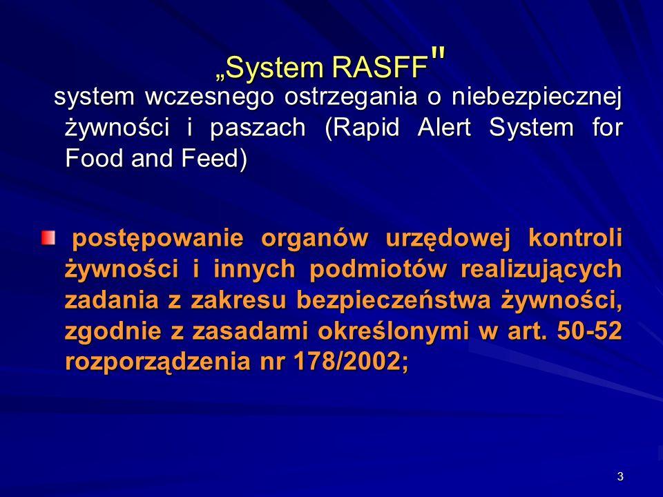 """""""System RASFF system wczesnego ostrzegania o niebezpiecznej żywności i paszach (Rapid Alert System for Food and Feed)"""