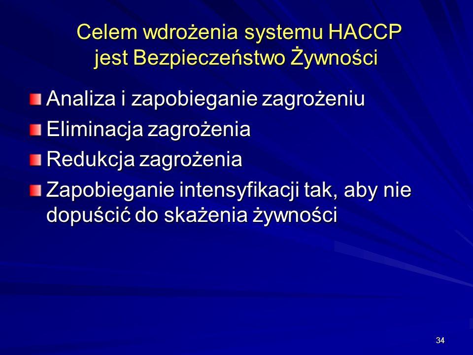 Celem wdrożenia systemu HACCP jest Bezpieczeństwo Żywności
