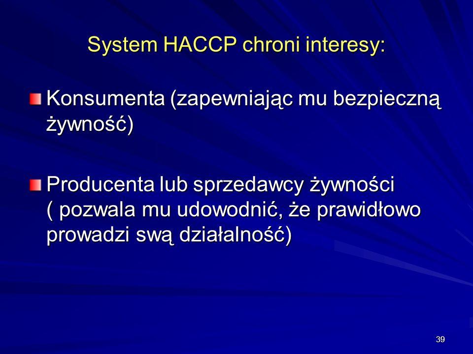 System HACCP chroni interesy: