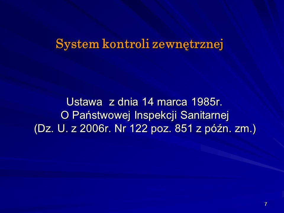 System kontroli zewnętrznej