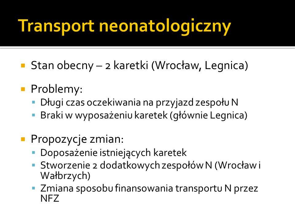 Transport neonatologiczny