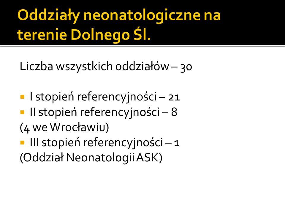 Oddziały neonatologiczne na terenie Dolnego Śl.